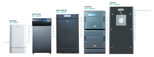 Ideal Commercial Boilers Condensing Range Covers All Bases