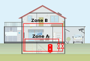 Example home using two zones for its central heating system.