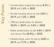 Key forecasts for UK construction in 2019.