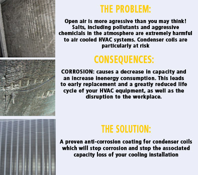 Blygold Anti-Corrosion Coatings For Coils